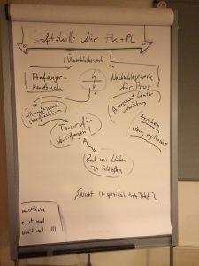 Softskills für Führungskräfte Zusammenfassung