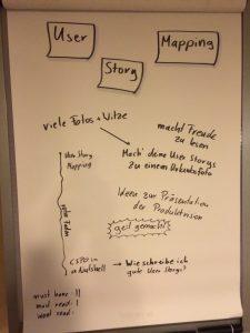 User Story Mapping Zusammenfassung