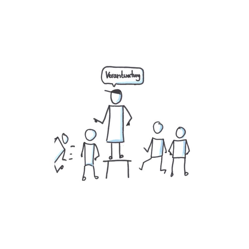 Verantwortung Im Team Version 1 0 Emendare