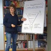 Agile Leadership: die Managementpyramide auf den Kopf stellen